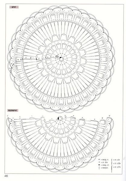 Free crochet pattern for sparkle swirl tunic by urbanotfitters the side circle in the chart you will see that the long lines are made with regular quadruple crochet on top of dc keep in mind the chart is just to have ccuart Image collections