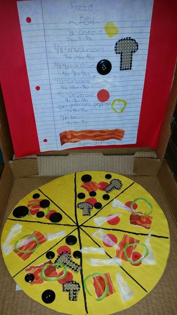 Pictures Of Pizza Boxes For A School Project For Kids