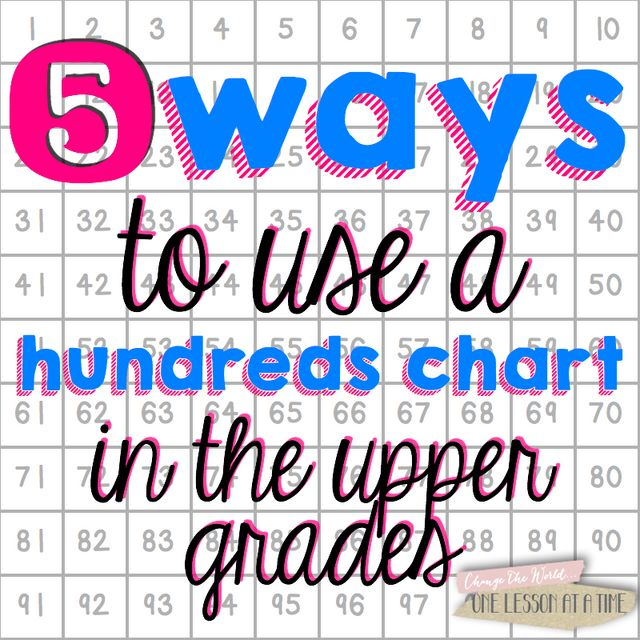 5 Ways to Use a Hundreds Chart in the Upper Grades | All Things ...