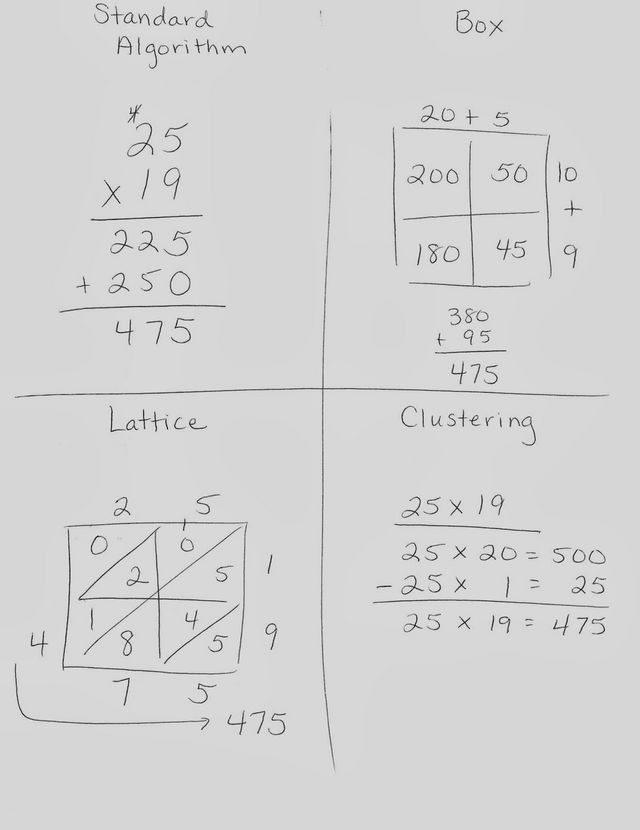 Multiplication and Other Tricky Math {Educents Deal