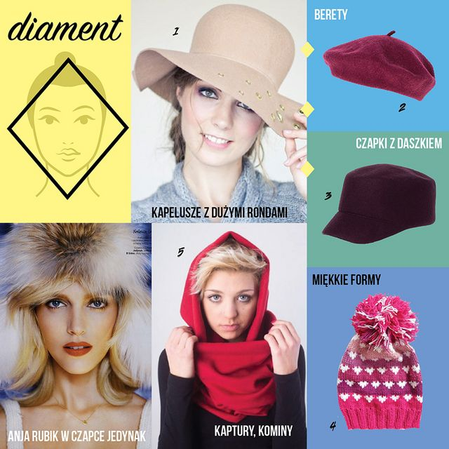 STEP BY STEP  HOW TO FIND THE PERFECT WINTER CAP FOR YOUR FACE SHAPE ... 5ee134e7729b