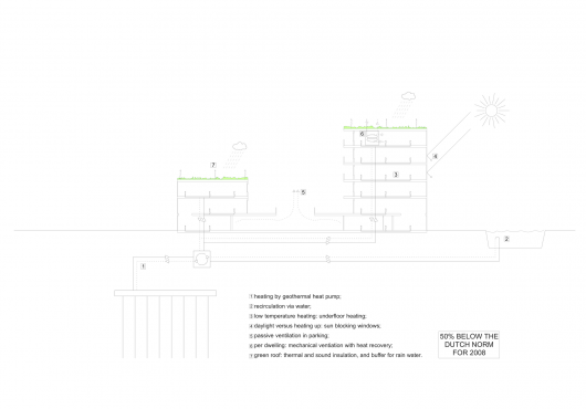 Zilverzijde social housing atelier kempe thill arch daily in summary it is possible to say with respect to the faade that within the very limited cost framework the deviations from customary standards were only ccuart Gallery