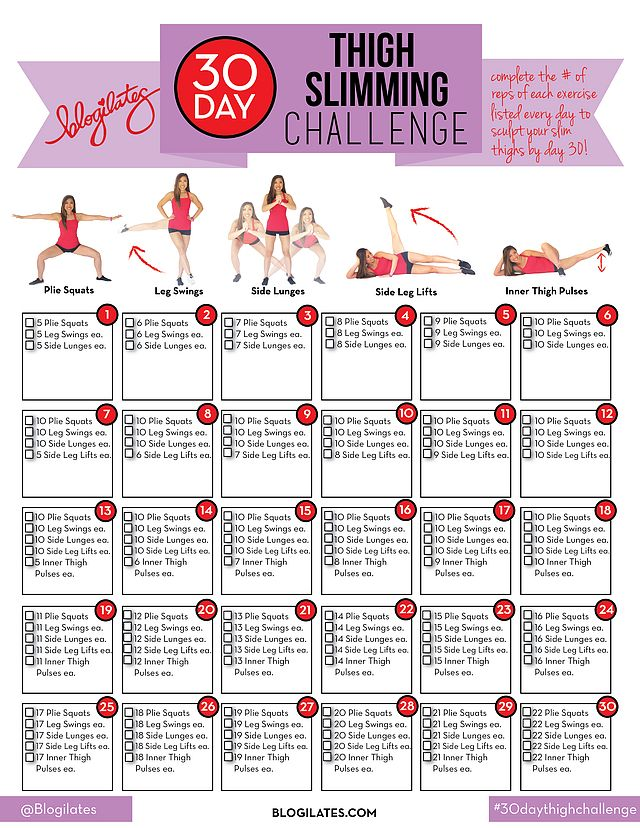 30 Day Thigh Slimming Challenge Blogilates Fitness Food And Lots Of Pilates Bloglovin