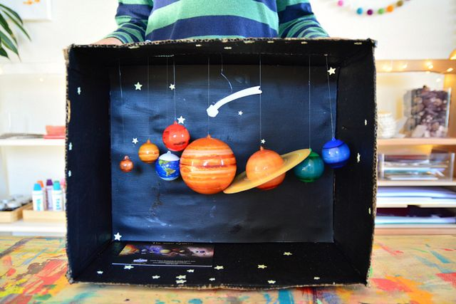 solar system project 1st grade - photo #38