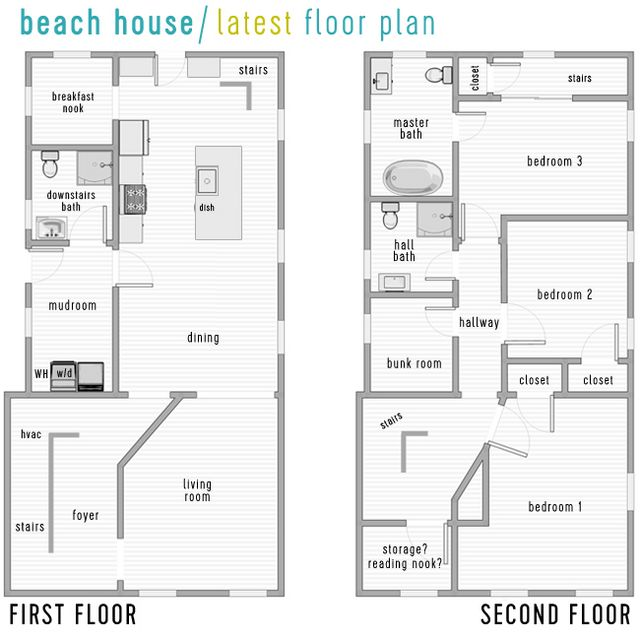 I Cried For You On The Kitchen Floor: How We Planned The Beach House Kitchen