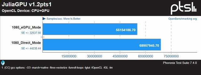 AKiTiO Node: Testing NVIDIA eGPU Support in Ubuntu 17 10