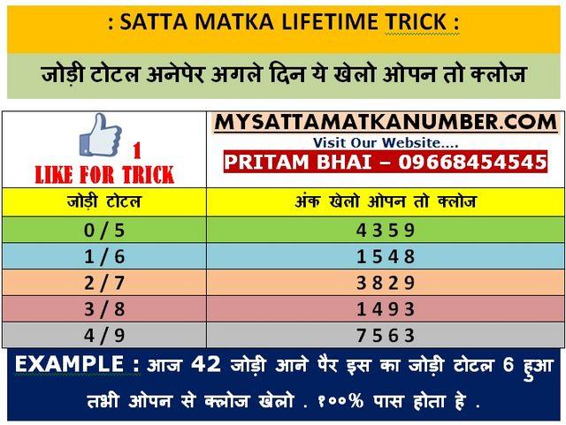 SATTA MATKA LIFETIME TRICK : JODI TOTAL MATKA CHART | Posts by