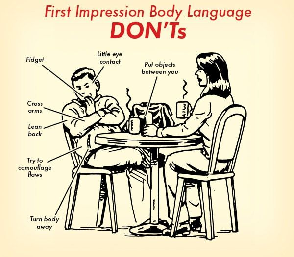 discuss briefly the influence of body language voice modulation audience awareness and presentation  For example, the body language and nonverbal communication you utilize at work is probably very different from the sort of signals you would send on a casual friday night out with friends strive to match your nonverbal signals to the situation to ensure that you are conveying the message you really want to send.