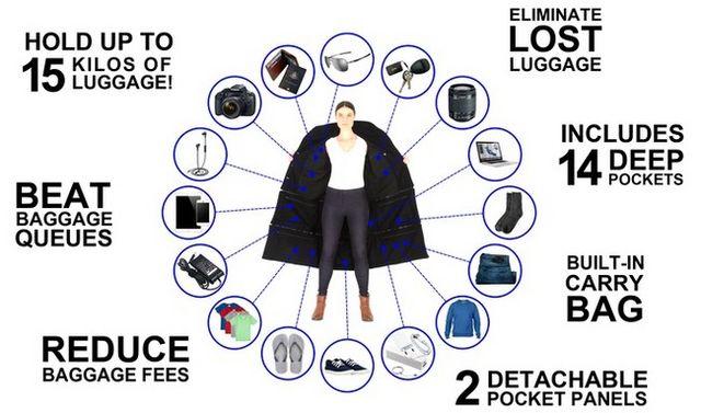 d736b14c3 El abrigo pretende estar disponible en varios diseños para hombre y mujer   entallado