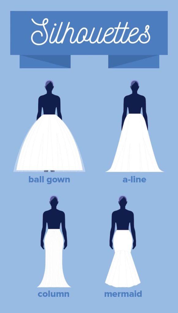 8d277a1fb8a1 Future spose ATTENZIONE  14 infografiche vi spiegano tutto quello ...