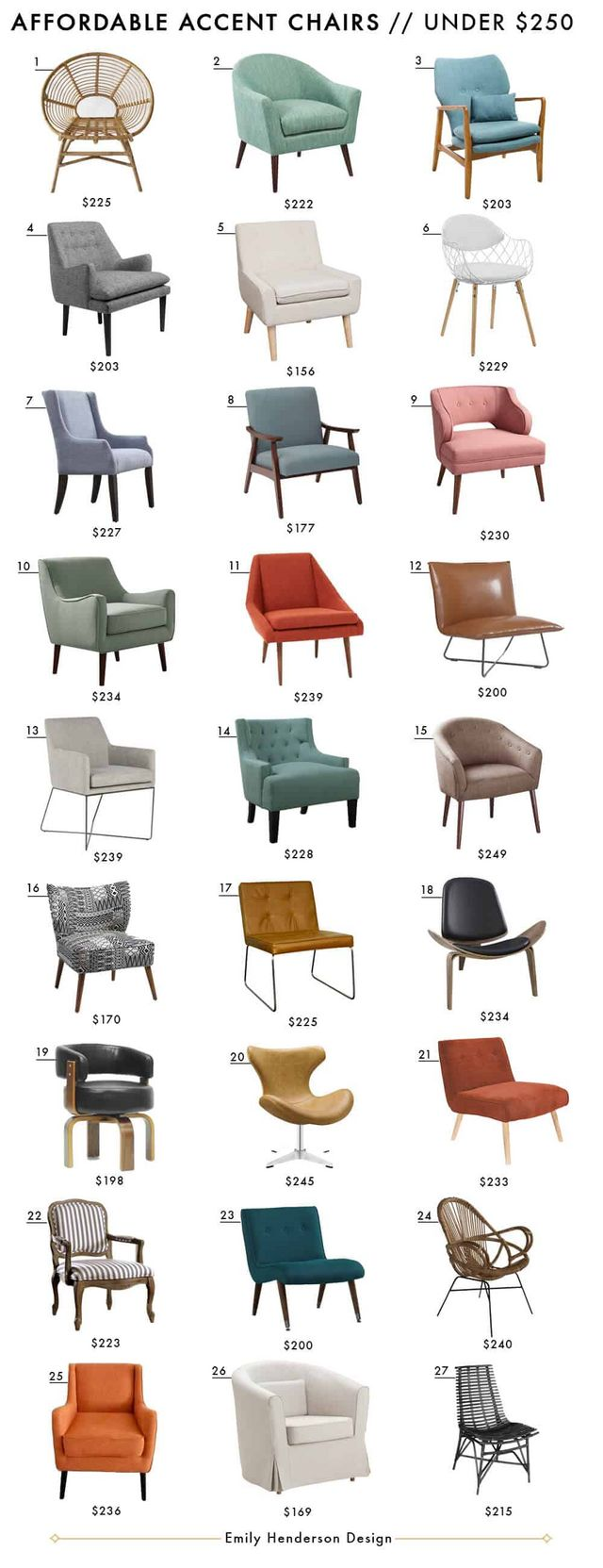 Affordable Accent Chair Roundup Emily Henderson Bloglovin